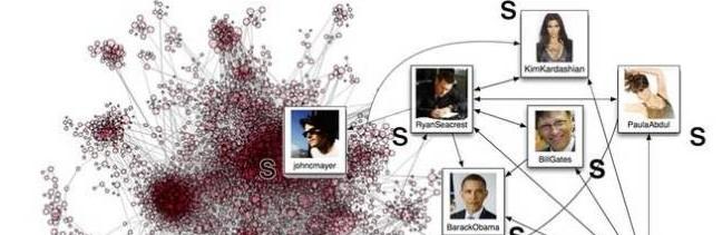Tendencias en redes sociales con meses de antelación