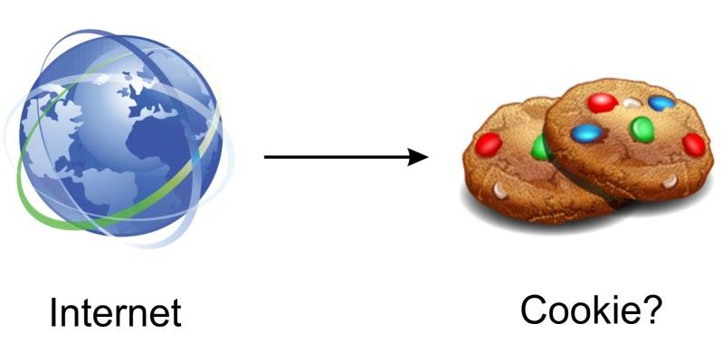 ¿Quieres saber Eliminar cookies del ordenador?